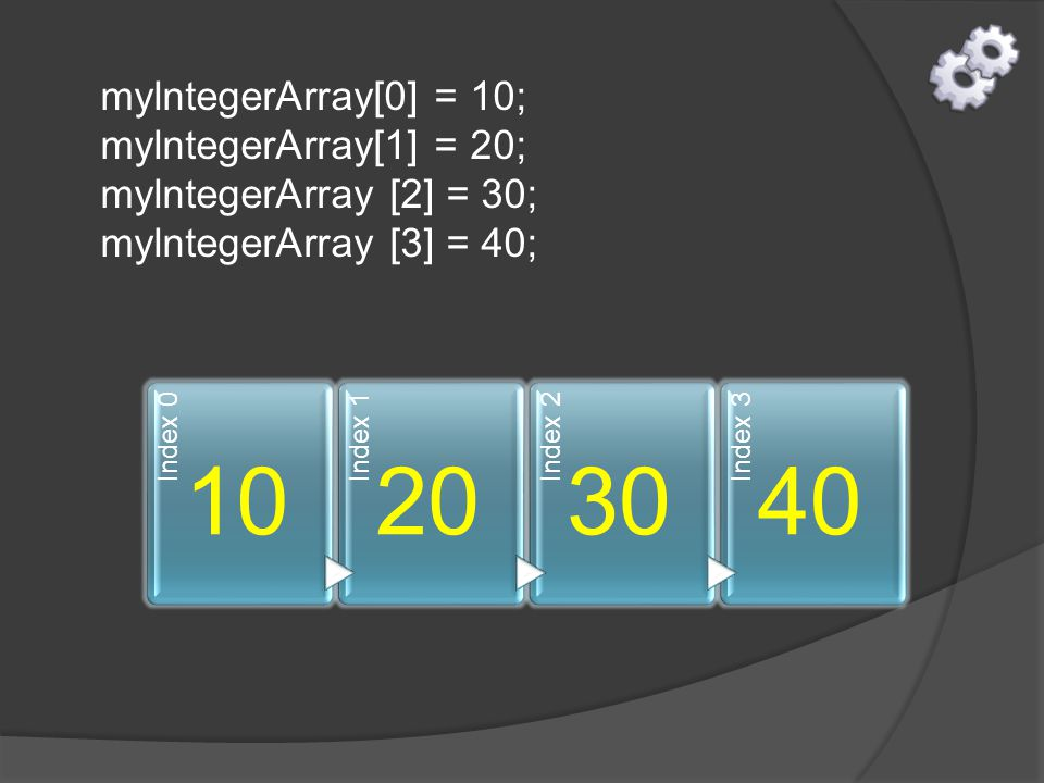 myIntegerArray[0] = 10; myIntegerArray[1] = 20; myIntegerArray [2] = 30; myIntegerArray [3] = 40;